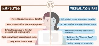 What Is Costing Your Business More, An Employee Or A Virtual Assistant?